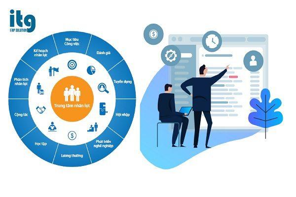 Các phần mềm quản lý nhân sự