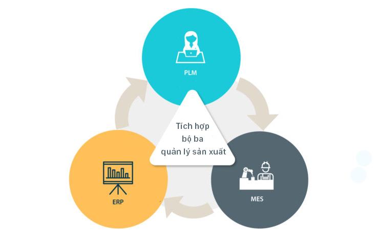 Công nghệ sản xuất bồi đắp - Additive Manufacturing - trong nhà máy thông minh 03